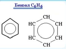 Первая помощь при отравлении бензолом: какие симптомы и признаки